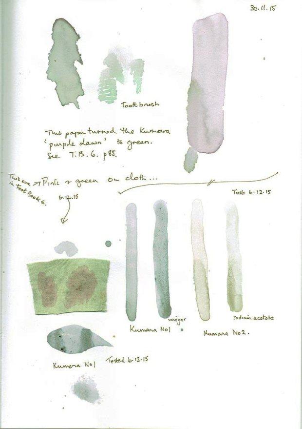 Kumara-workbook1